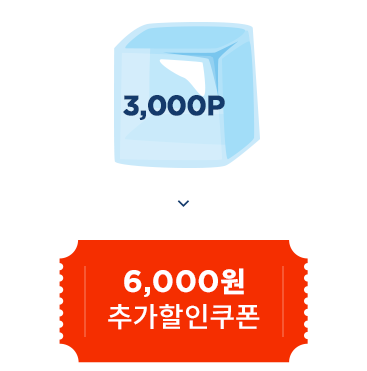 3000p