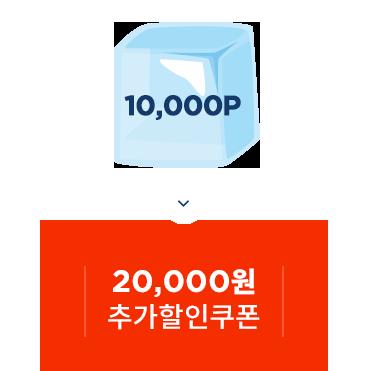10000p